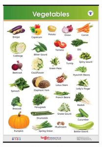 Vegetables learning chart