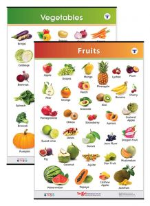 Fruits and Vegetables Charts for Kids | Jumbo Size with Names in English