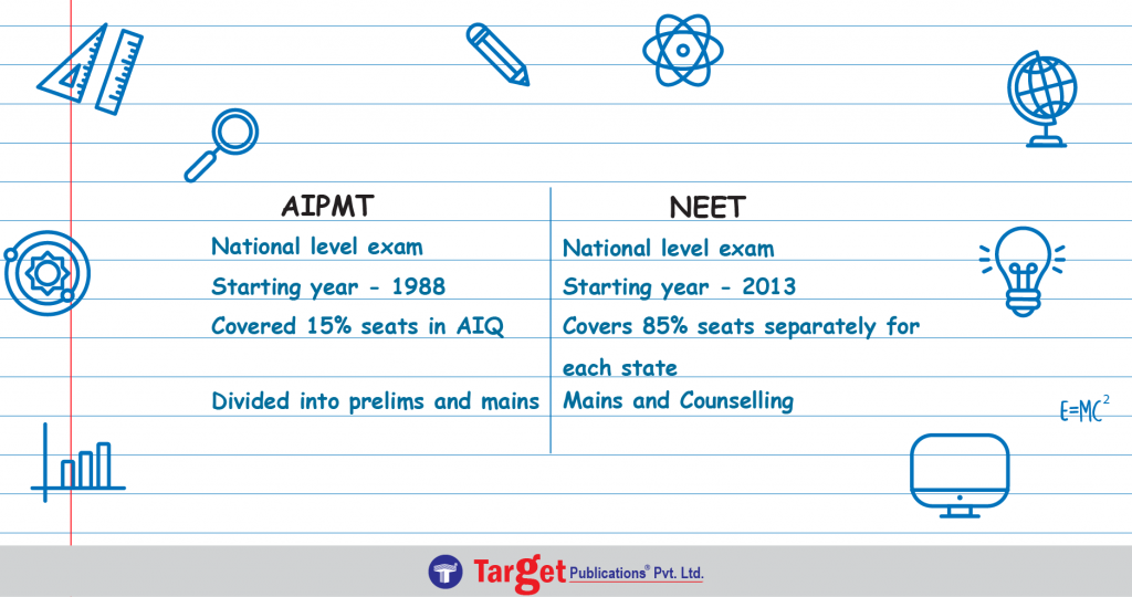difference in neet and aipmt